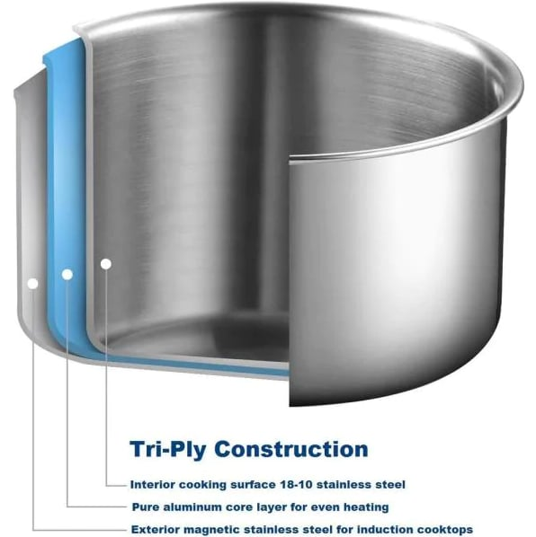 The Elements of Tri Ply Cookware